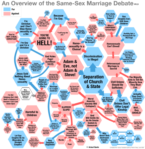gayMarriageChart-large